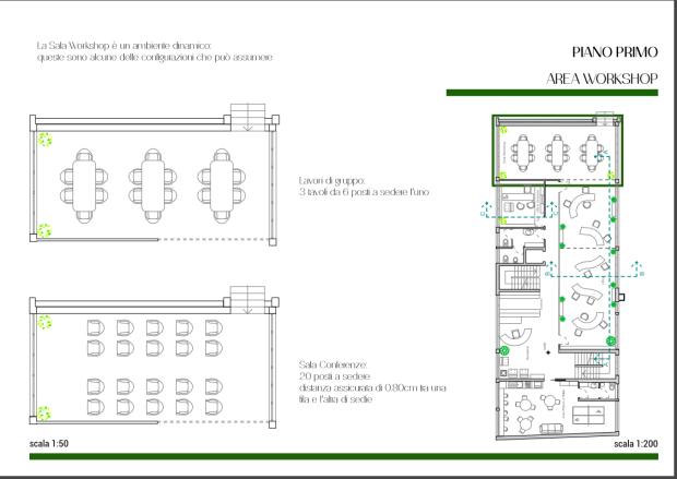 Scheda Tecnica-Green Vision